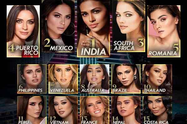 Những đối thủ đáng gờm của Khánh Vân tại Miss Universe 2020