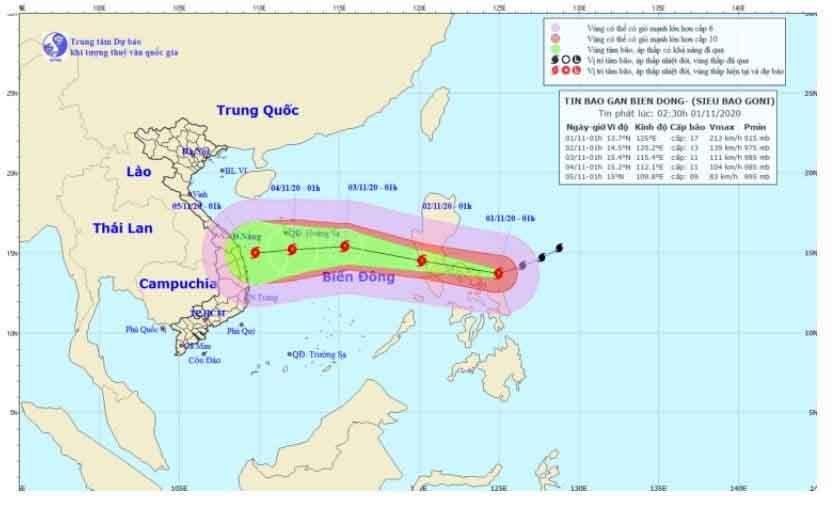 Dự báo hướng đi của siêu bão Goni khi vào Biển Đông