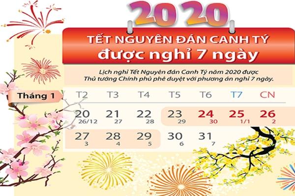 TP.HCM thông báo lịch nghỉ Tết chính thức