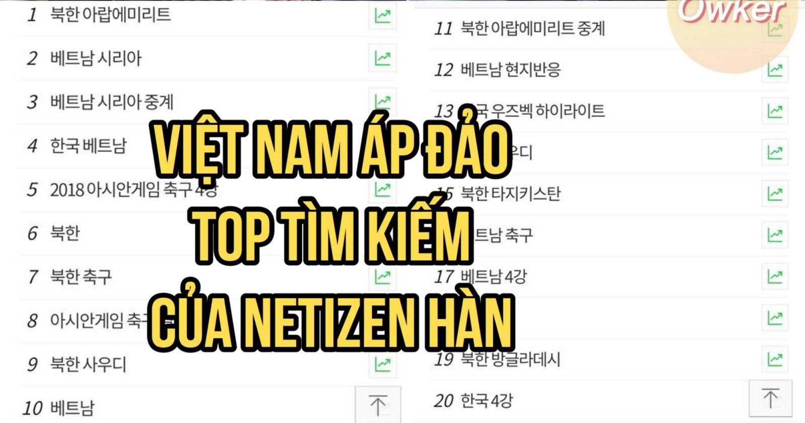 Sau chiến thắng lịch sử, Việt Nam đang là từ khoá được người Hàn tìm kiếm điên cuồng