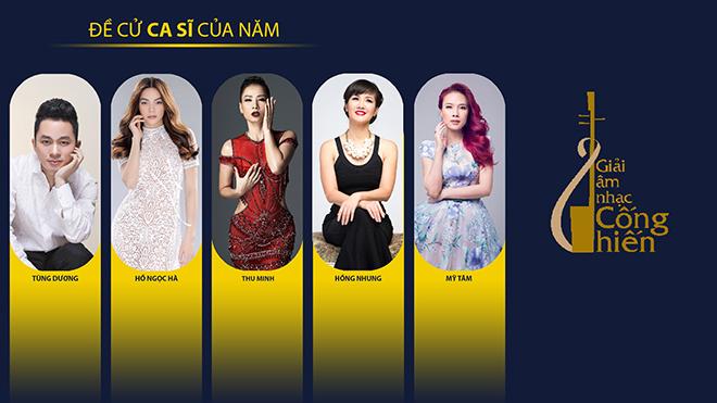 Nhà báo Lại Văn Sâm và hoa hậu Lan Khuê sẽ dẫn chương trình đêm trao giải Cống hiến 2018