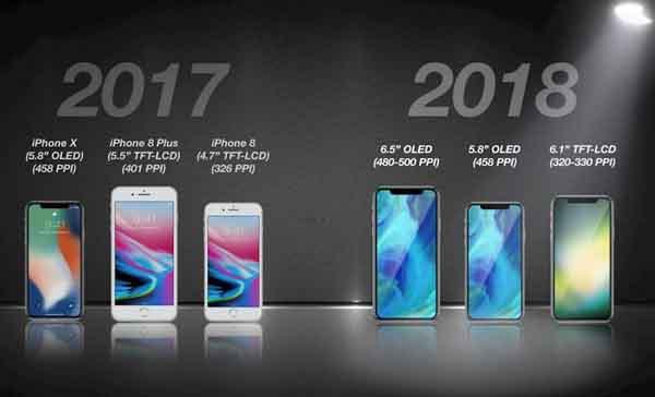 Apple sẽ mang đến siêu phẩm nào trong năm 2018?