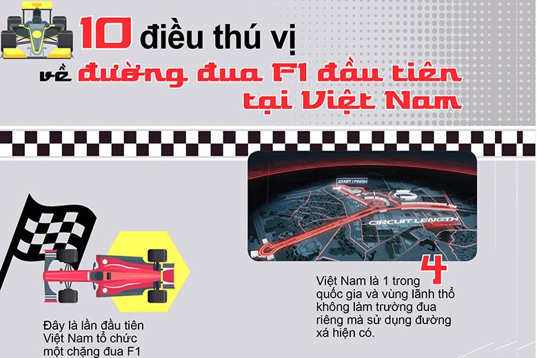 10 điều thú vị về đường đua F1 đầu tiên tại Việt Nam (Infographic)