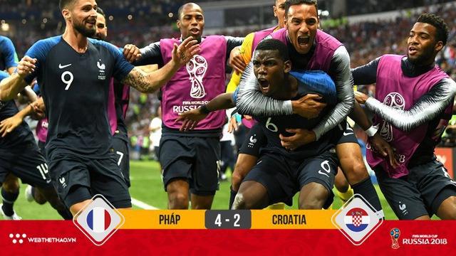 HIGHLIGHTS chiến thắng 4-2 của Pháp (Chung kết FIFA World Cup 2018)
