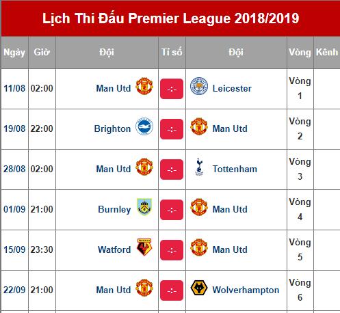 Lịch thi đấu của Manchester United tại Ngoại hạng Anh 2018-2019