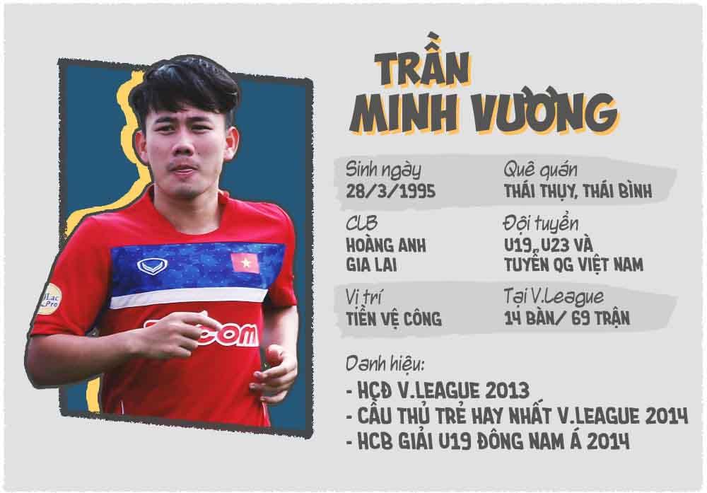 Minh Vương cầu thủ lập siêu phẩm vào lưới Olympic Hàn Quốc là ai?