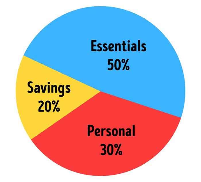 Học cách tiết kiệm tiền của người giàu