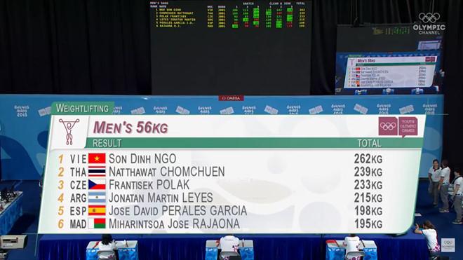 Ngô Sơn Đỉnh xuất sắc giành HCV Olympic trẻ 2018 tại Argentina