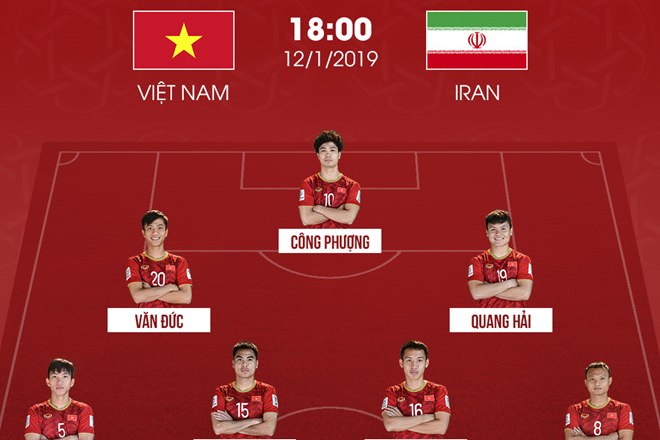 Việt Nam vs Iran: Xuân Trường dự bị, Đoàn Văn Hậu đá chính